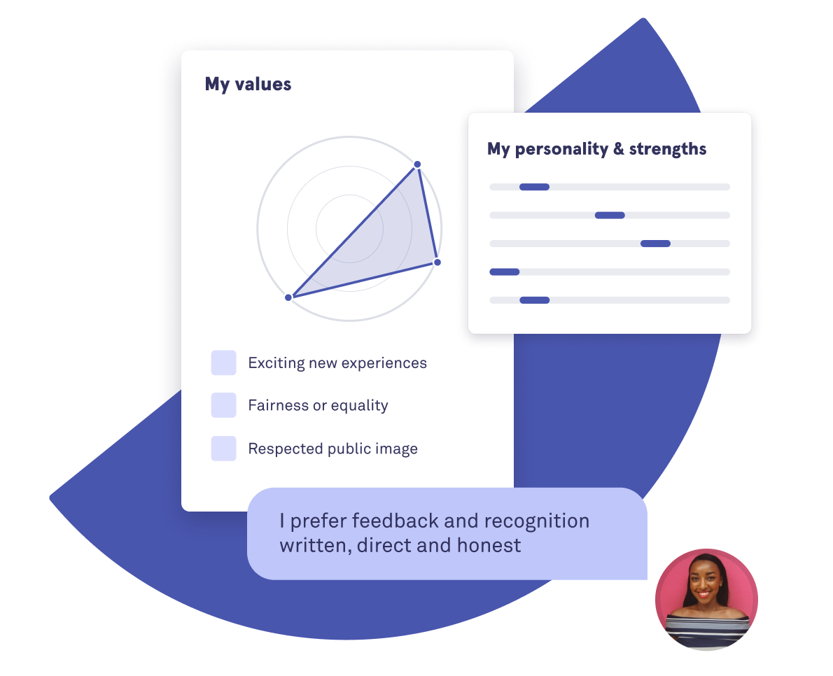 Saberr's personality survey illustrative output